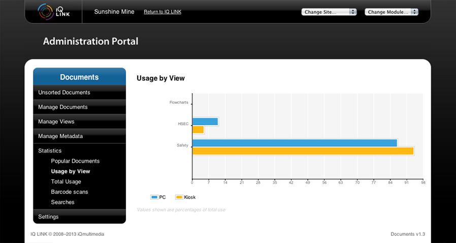 administration interface view usage